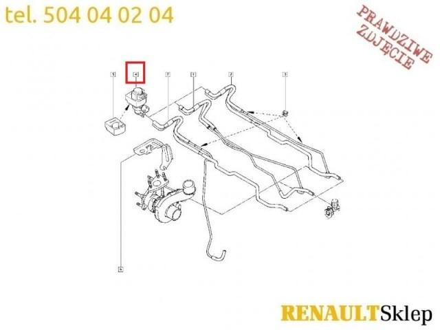 elektrozaw r turbiny turbo laguna ii 1 9 2 2 dci. Black Bedroom Furniture Sets. Home Design Ideas